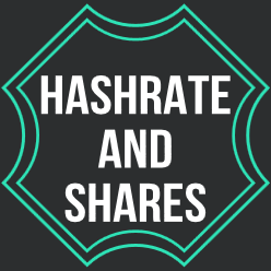 hashrate-and-shares.ru